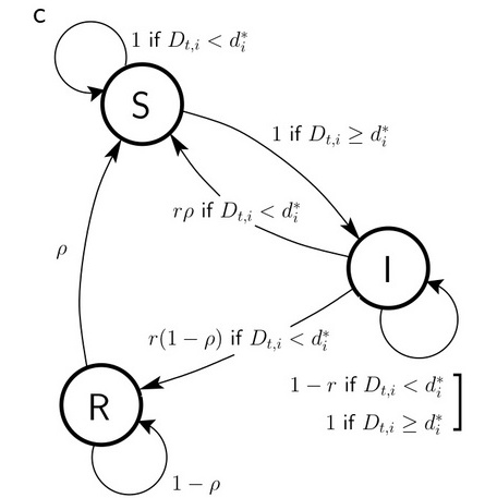 13. A generalized model of social and biological contagion