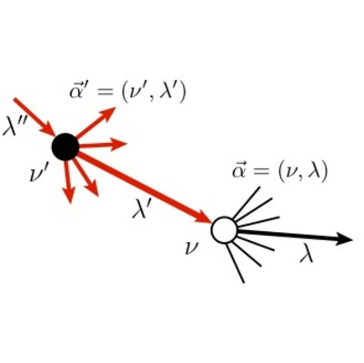 24. Direct, physically motivated derivation of the contagion condition for spreading processes on generalized random networks