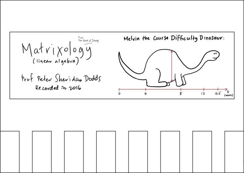 Notes/Slides   Matrixology